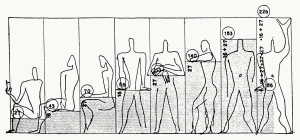 Échelle Modulor autour de la personne humaine